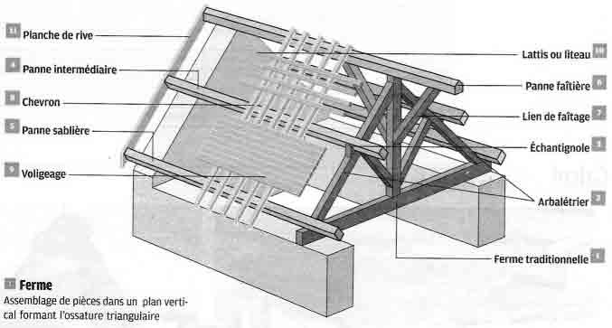 Le topic du bricolage bricolage page 2133 vie pratique discussions forum - Peut on brancher un four encastrable sur une prise normale ...