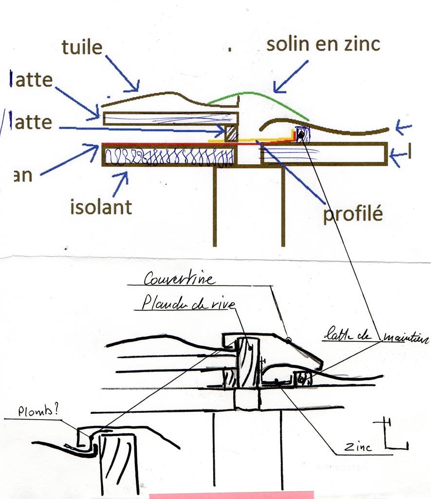 Travaux toitures r novation toiture raccord de mitoyen avec une diff rence - Comment faire un toit en zinc ...