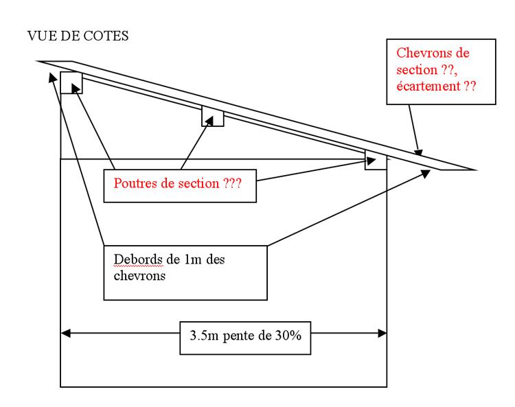Conseils astuces travaux de toiture sections basting ou - Comment calculer le nombre de tuiles pour un toit ...